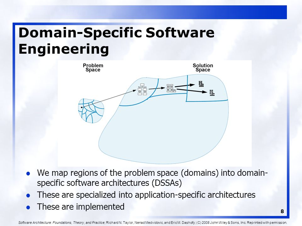 8 Domain-Specific Software Engineering We map regions of the problem space (domains) into domain- specific software architectures (DSSAs) These are specialized into application-specific architectures These are implemented Software Architecture: Foundations, Theory, and Practice; Richard N.