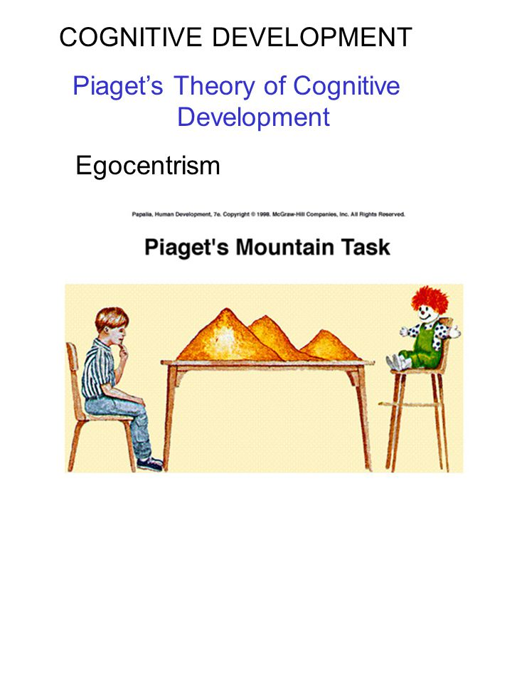 COGNITIVE DEVELOPMENT Piaget's Theory of Cognitive Development Egocentrism