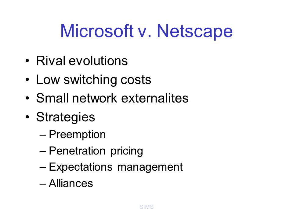 SIMS Microsoft v.