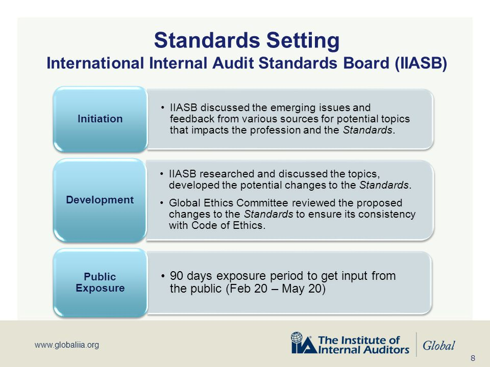 www.globaliia.org Standards Setting International Internal Audit Standards Board (IIASB) IIASB discussed the emerging issues and feedback from various