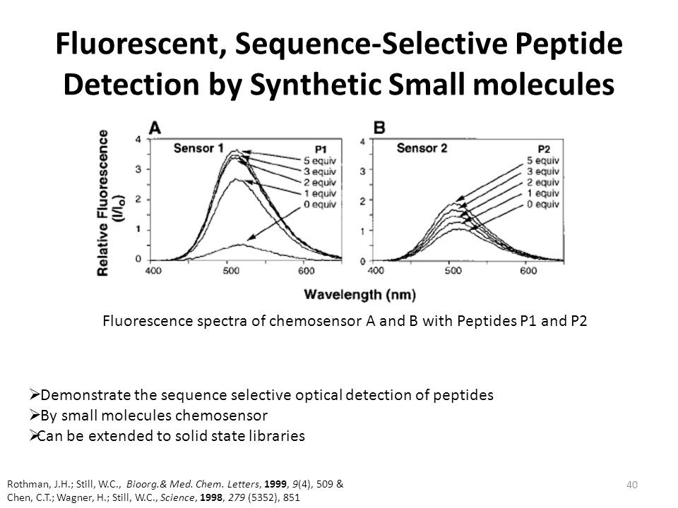 Fluorescent, Sequence-Selective Peptide Detection by Synthetic Small molecules Fluorescence spectra of chemosensor A and B with Peptides P1 and P2  D