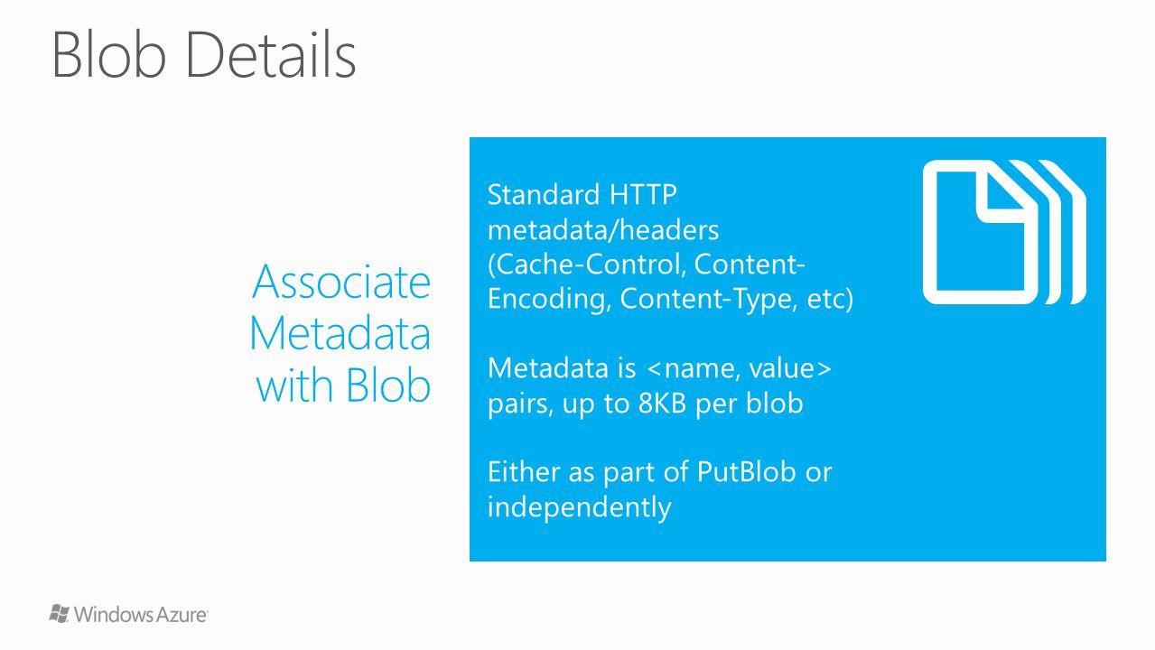 Associate Metadata with Blob