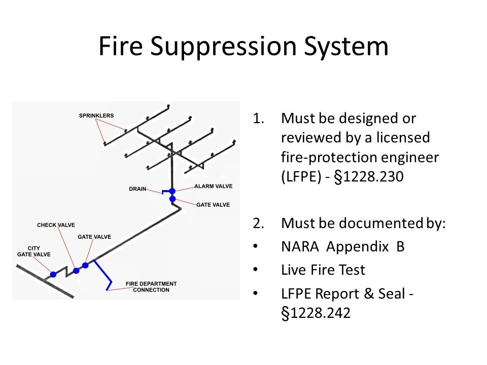 Fire Suppression System 1.Must be designed or reviewed by a licensed fire-protection engineer (LFPE) - §1228.230 2.Must be documented by: NARA Appendi
