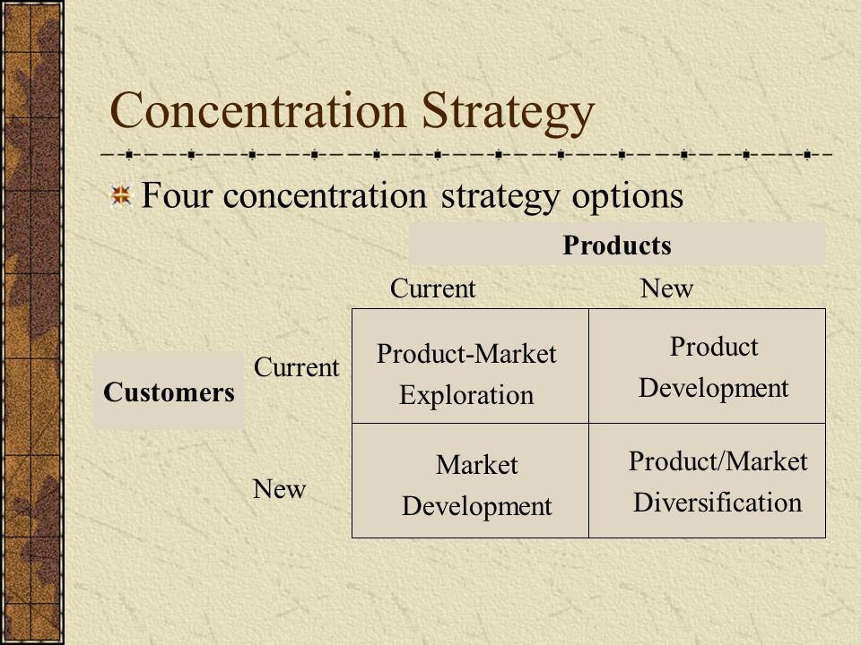 Concentration Strategy Four concentration strategy options Products Customers Current New CurrentNew Product-Market Exploration Product Development Ma