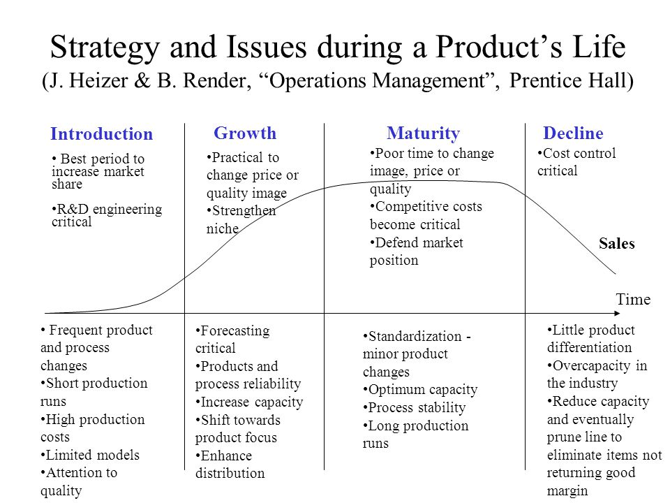 Strategy and Issues during a Product's Life (J. Heizer & B.