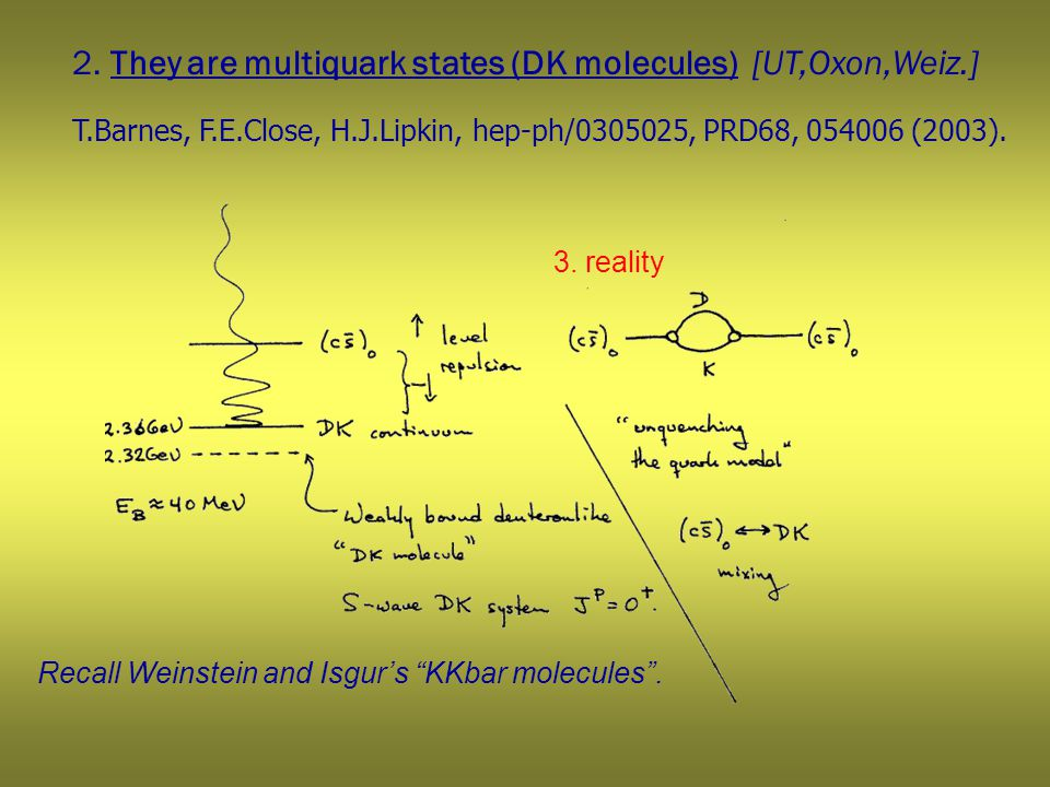 2. They are multiquark states (DK molecules) [UT,Oxon,Weiz.] T.Barnes, F.E.Close, H.J.Lipkin, hep-ph/0305025, PRD68, 054006 (2003). 3. reality Recall