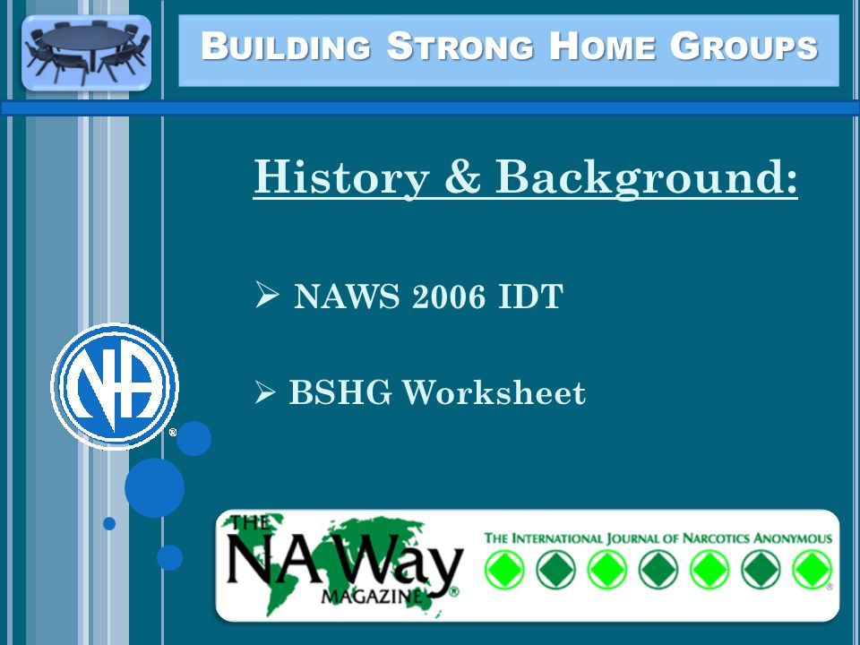 B UILDING S TRONG H OME G ROUPS History & Background:  NAWS 2006 IDT  BSHG Worksheet