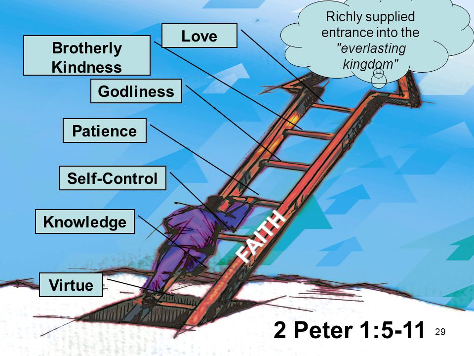 FAITH Knowledge Virtue Self-Control Patience Godliness Brotherly Kindness Love 2 Peter 1:5-11 Richly supplied entrance into the everlasting kingdom 29