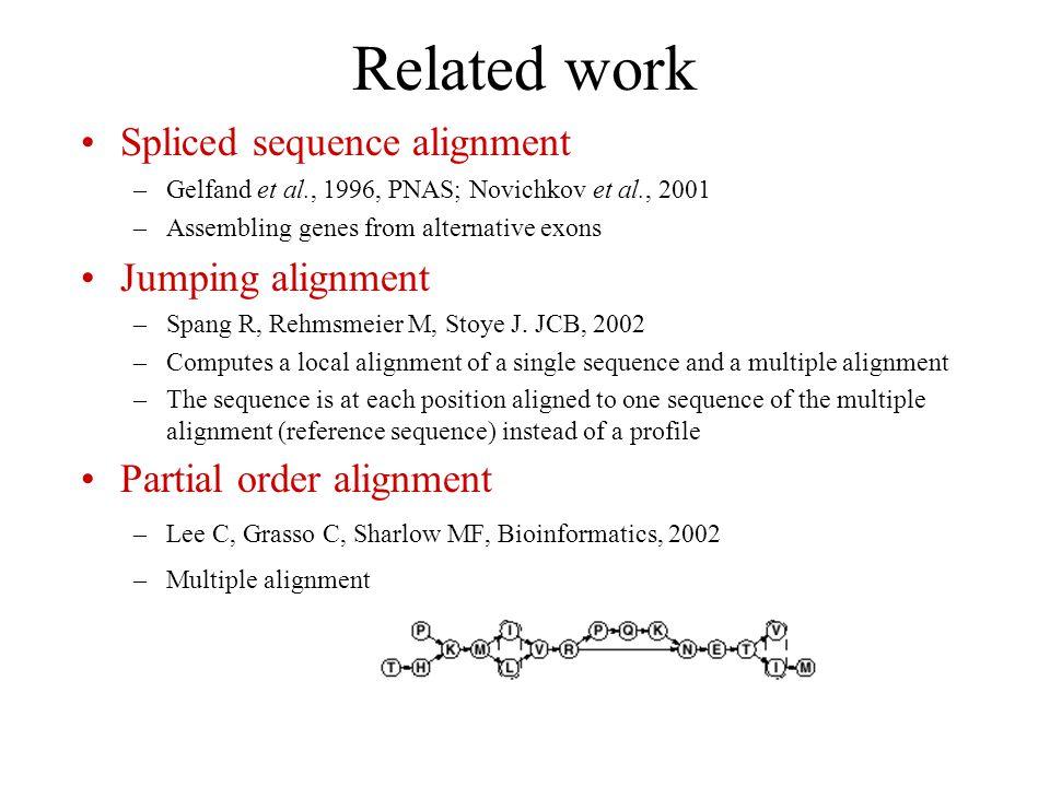 Related work Spliced sequence alignment –Gelfand et al., 1996, PNAS; Novichkov et al., 2001 –Assembling genes from alternative exons Jumping alignment –Spang R, Rehmsmeier M, Stoye J.