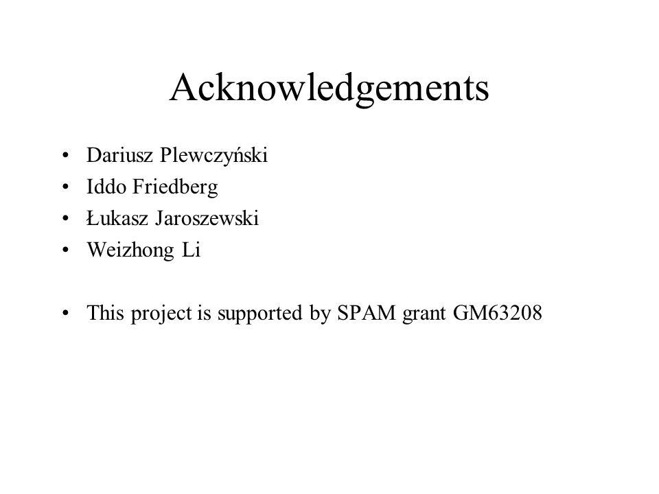 Acknowledgements Dariusz Plewczyński Iddo Friedberg Łukasz Jaroszewski Weizhong Li This project is supported by SPAM grant GM63208