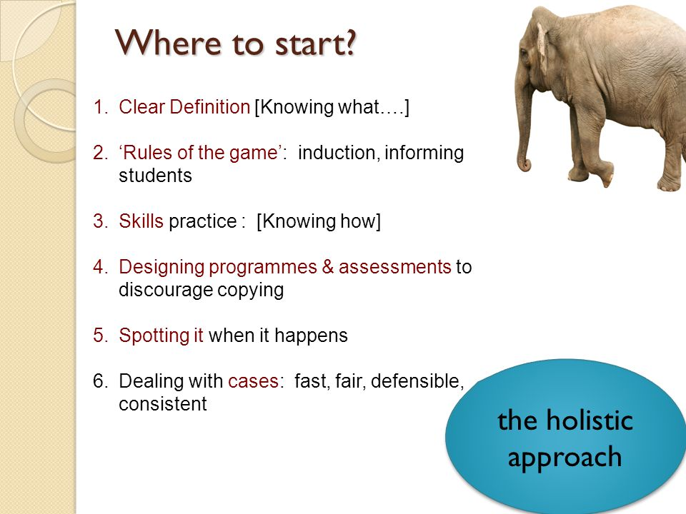 Where to start? 1.Clear Definition [Knowing what….] 2.'Rules of the game': induction, informing students 3.Skills practice : [Knowing how] 4.Designing