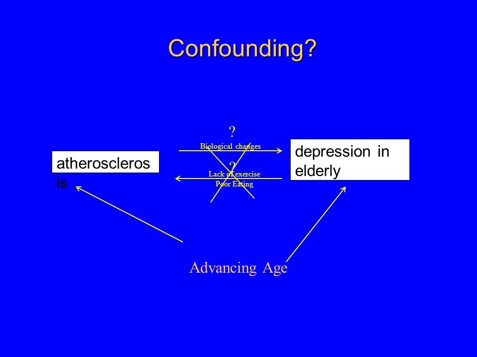Cause and effect. atheroscleros is depression in elderly .
