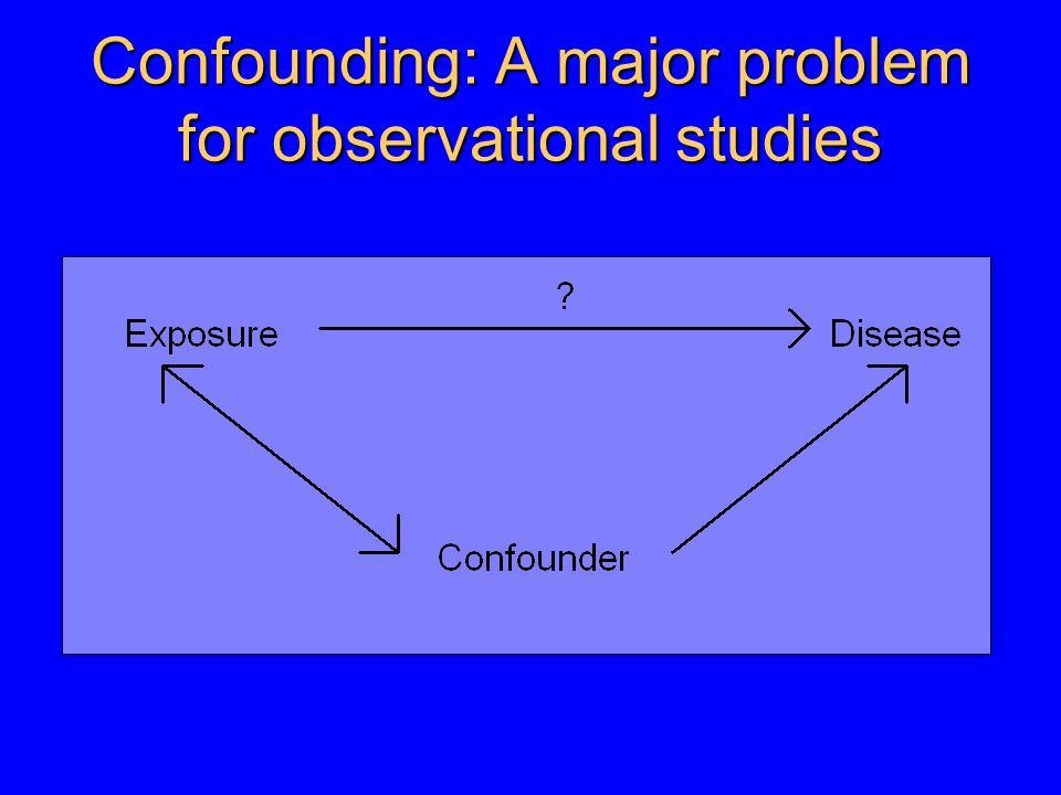 Confounding: A major problem for observational studies