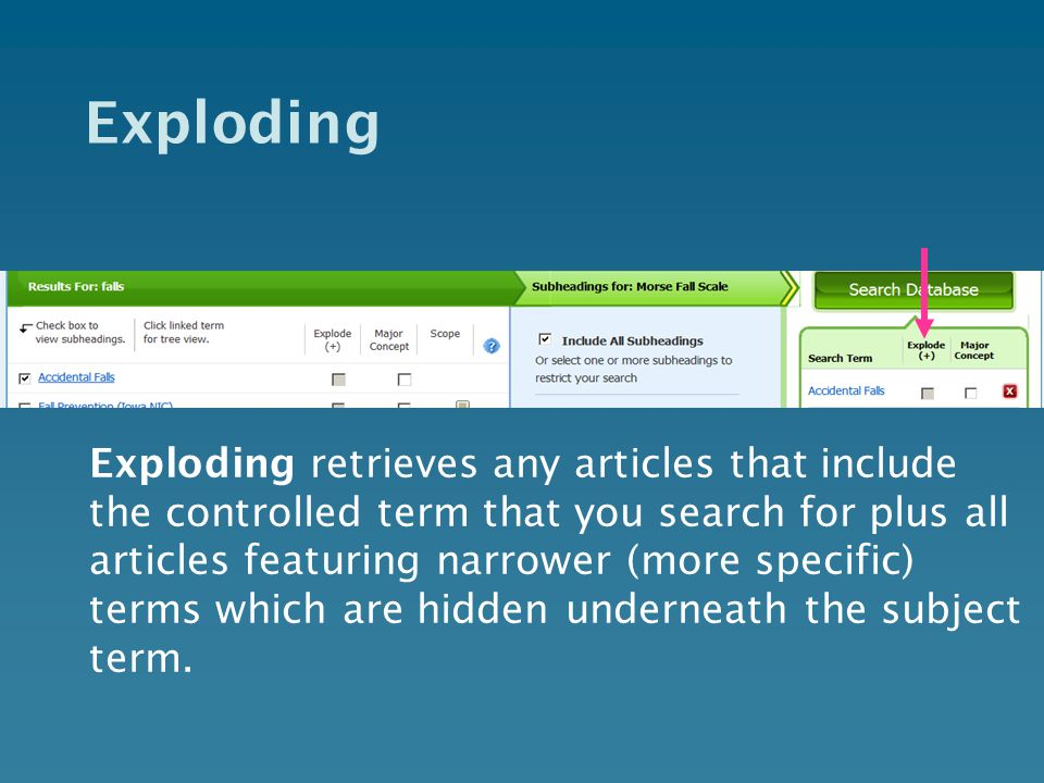 Exploding Exploding retrieves any articles that include the controlled term that you search for plus all articles featuring narrower (more specific) terms which are hidden underneath the subject term.