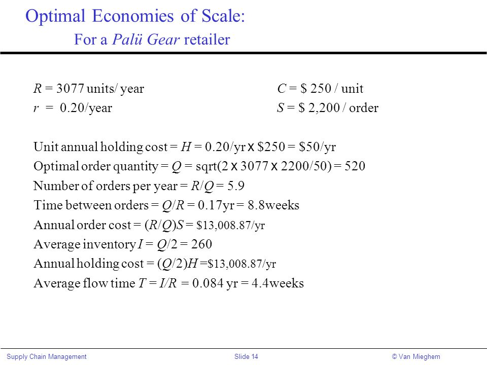 Slide 14Supply Chain Management© Van Mieghem Optimal Economies of Scale: For a Palü Gear retailer R = 3077 units/ yearC = $ 250 / unit r = 0.20/yearS