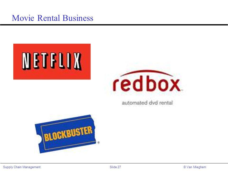 Slide 27Supply Chain Management© Van Mieghem Movie Rental Business