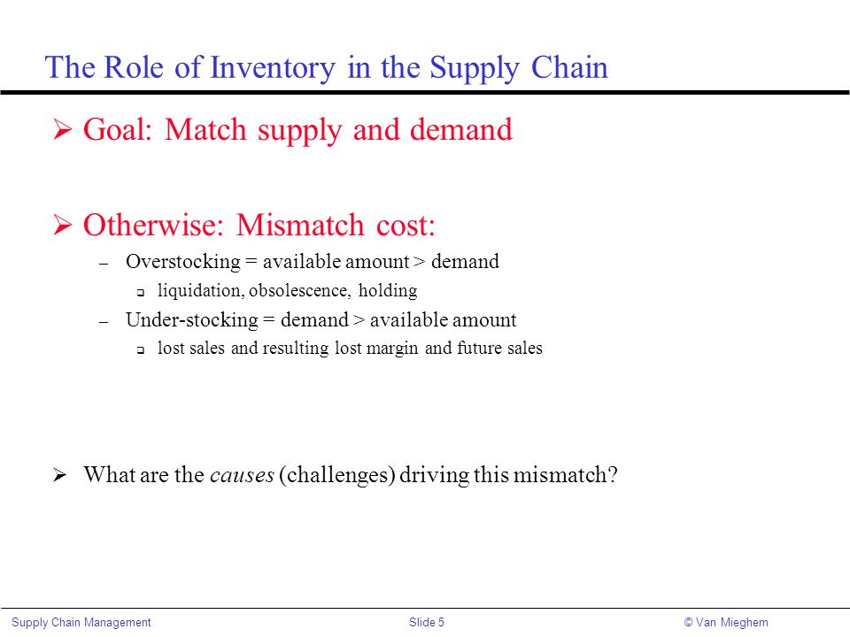 Slide 5Supply Chain Management© Van Mieghem The Role of Inventory in the Supply Chain  Goal: Match supply and demand  Otherwise: Mismatch cost: – Ov