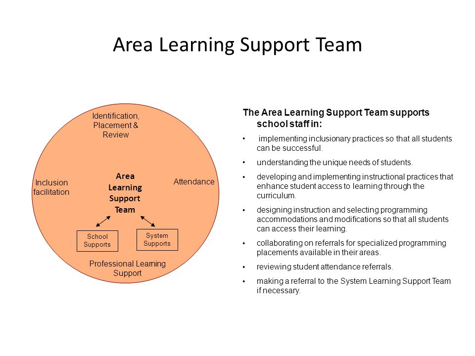 Area Learning Support Team The Area Learning Support Team supports school staff in: implementing inclusionary practices so that all students can be successful.