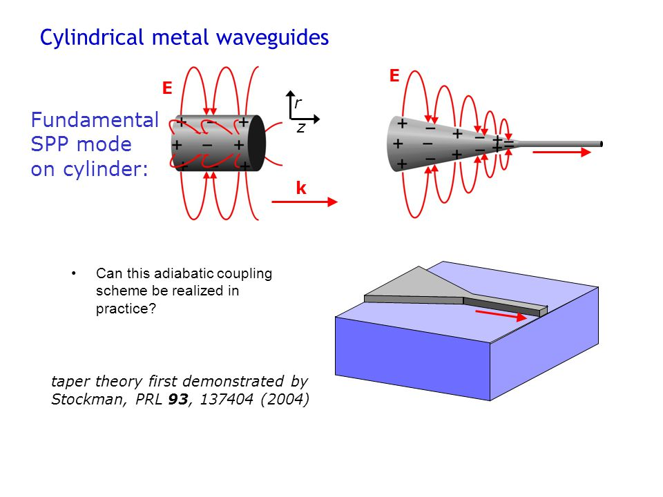 Cylindrical metal waveguides k E z r Fundamental SPP mode on cylinder: E Can this adiabatic coupling scheme be realized in practice? taper theory firs