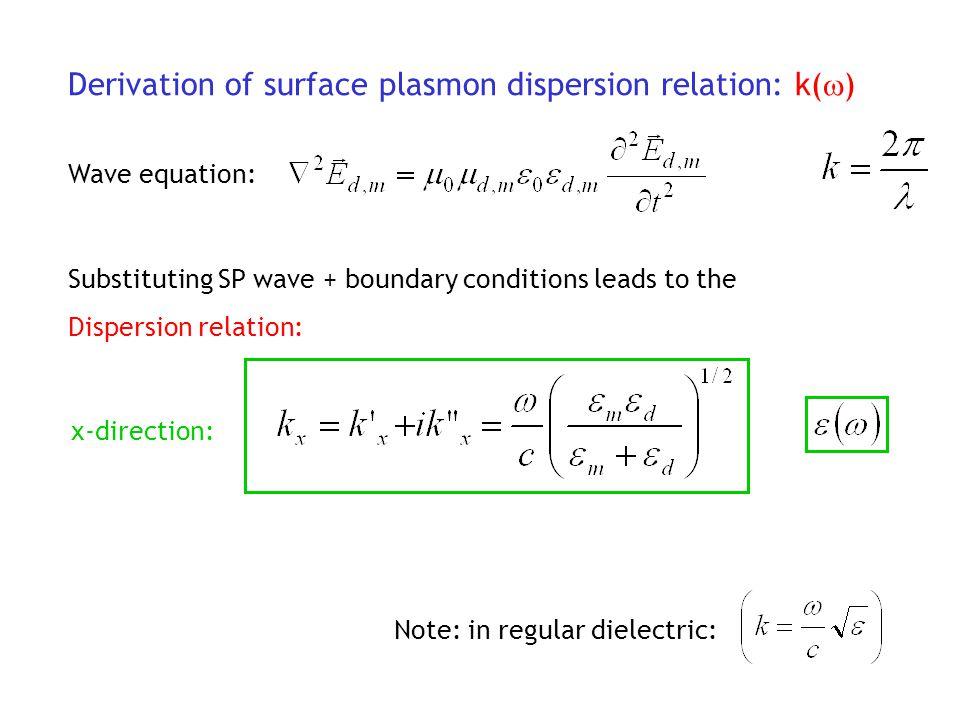 exc = 1490 nm PL Intensity (counts/s) 10 µm Ewold Verhagen, Kobus Kuipers transmission 1 µm 60 nm apex diam.