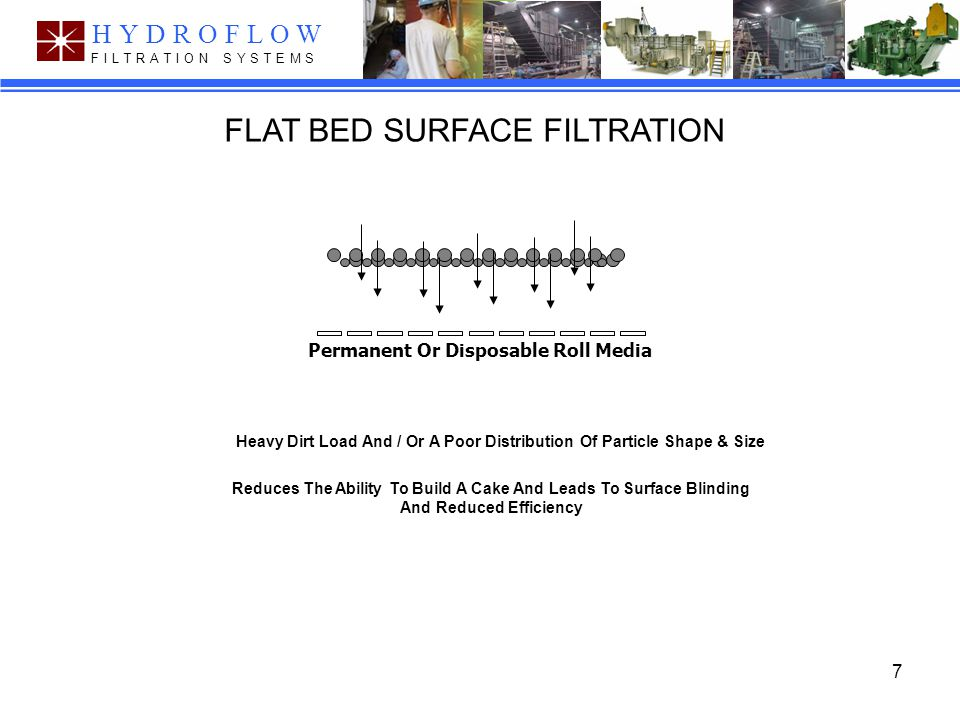 7 Hydroflow Filtration Systems F I L T R A T I O N S Y S T E M S HYDROFLOW Permanent Or Disposable Roll Media Reduces The Ability To Build A Cake And Leads To Surface Blinding And Reduced Efficiency Heavy Dirt Load And / Or A Poor Distribution Of Particle Shape & Size FLAT BED SURFACE FILTRATION