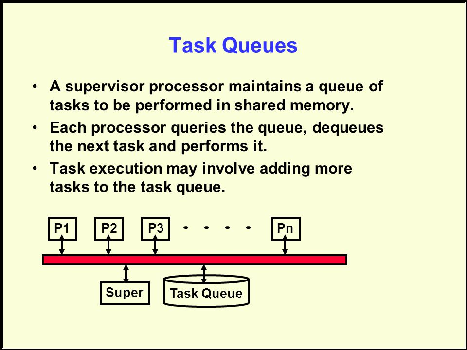 Task Queues P1P2P3Pn Super Task Queue A supervisor processor maintains a queue of tasks to be performed in shared memory.