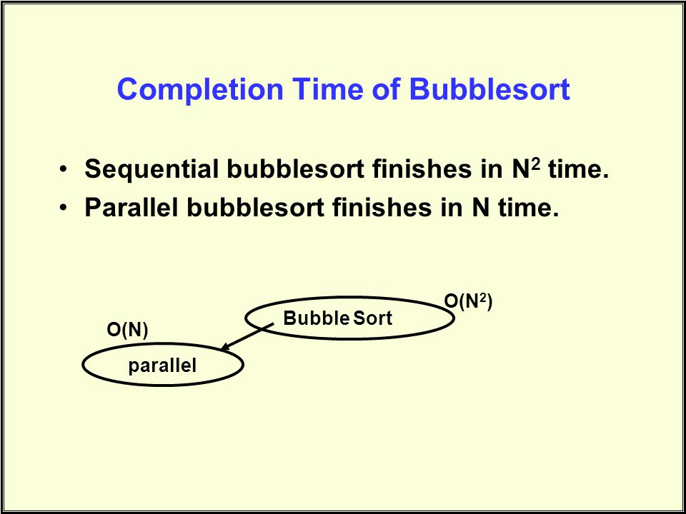 Completion Time of Bubblesort Sequential bubblesort finishes in N 2 time.
