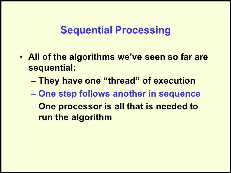 Multiprogramming Memory User 1 User 2 CPU User1 User2