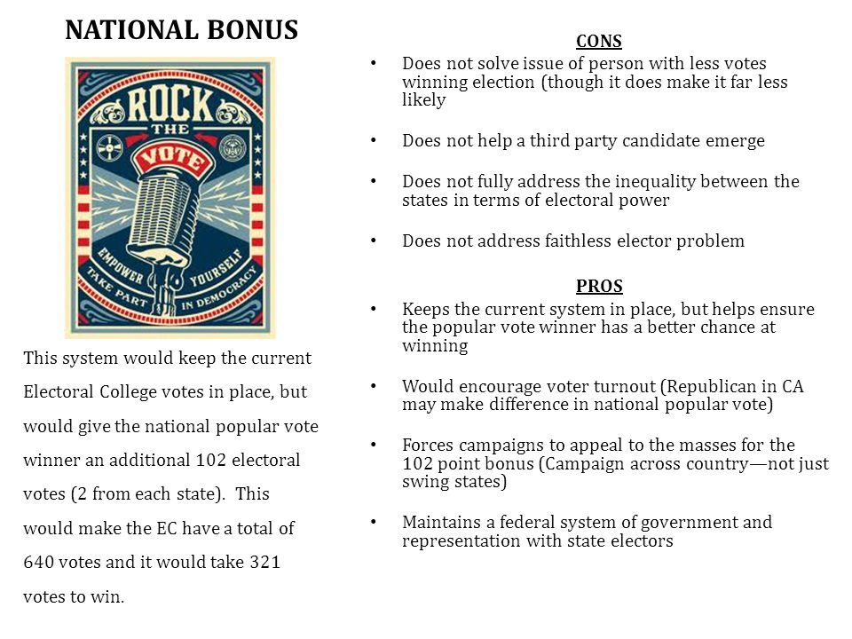 NATIONAL BONUS CONS Does not solve issue of person with less votes winning election (though it does make it far less likely Does not help a third party candidate emerge Does not fully address the inequality between the states in terms of electoral power Does not address faithless elector problem PROS Keeps the current system in place, but helps ensure the popular vote winner has a better chance at winning Would encourage voter turnout (Republican in CA may make difference in national popular vote) Forces campaigns to appeal to the masses for the 102 point bonus (Campaign across country—not just swing states) Maintains a federal system of government and representation with state electors This system would keep the current Electoral College votes in place, but would give the national popular vote winner an additional 102 electoral votes (2 from each state).