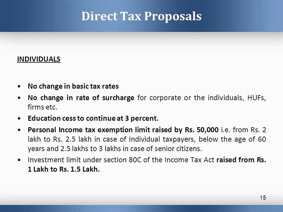 INDIVIDUALS No change in basic tax rates No change in rate of surcharge for corporate or the individuals, HUFs, firms etc.