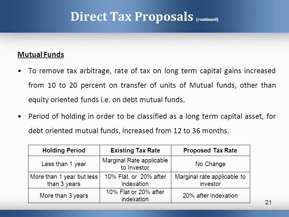 Direct Tax Proposals (continued) Mutual Funds To remove tax arbitrage, rate of tax on long term capital gains increased from 10 to 20 percent on transfer of units of Mutual funds, other than equity oriented funds i.e.