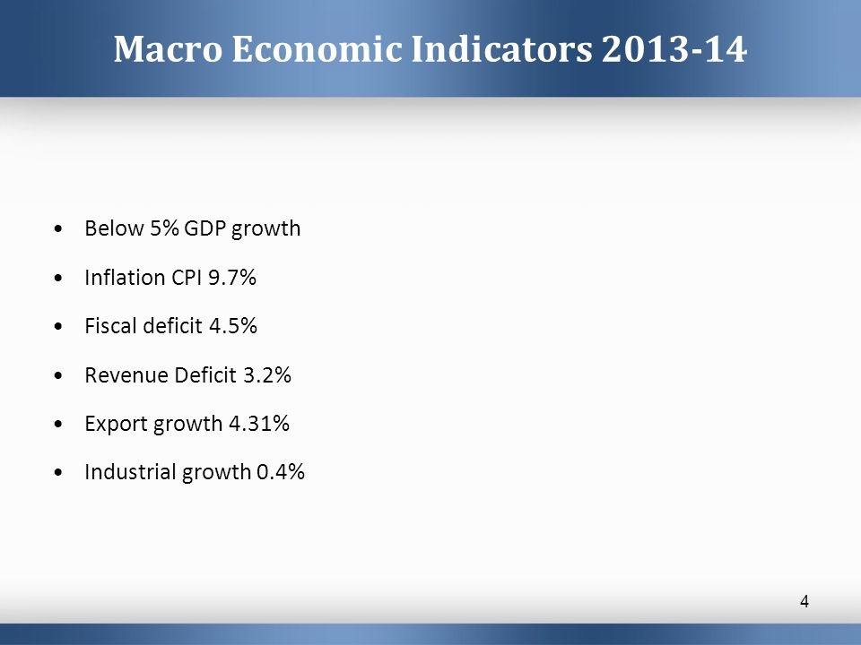 Macro Economic Indicators 2013-14 Below 5% GDP growth Inflation CPI 9.7% Fiscal deficit 4.5% Revenue Deficit 3.2% Export growth 4.31% Industrial growth 0.4% 4