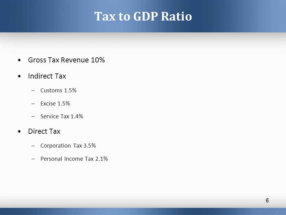 Tax to GDP Ratio Gross Tax Revenue 10% Indirect Tax –Customs 1.5% –Excise 1.5% –Service Tax 1.4% Direct Tax –Corporation Tax 3.5% –Personal Income Tax 2.1% 6