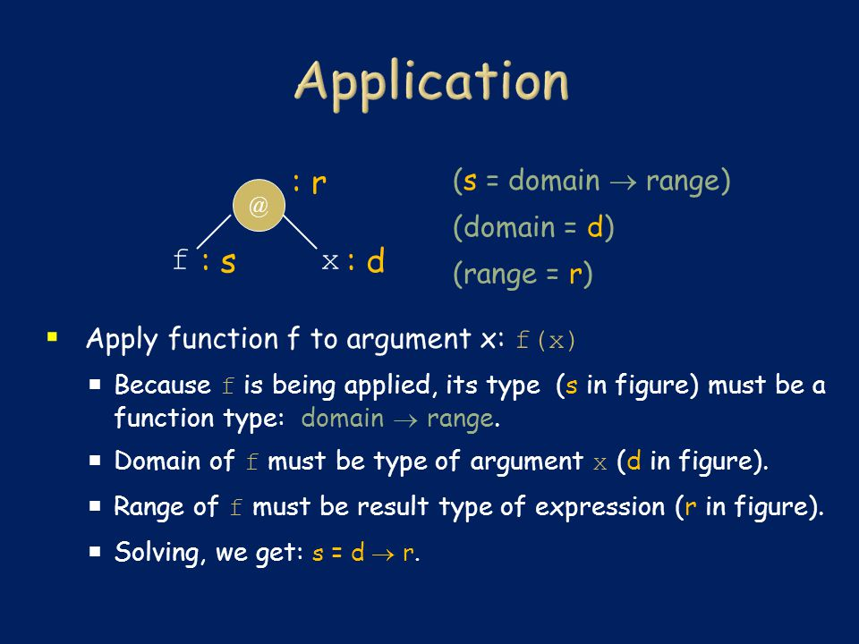  Apply function f to argument x: f(x)  Because f is being applied, its type (s in figure) must be a function type: domain  range.  Domain of f mus
