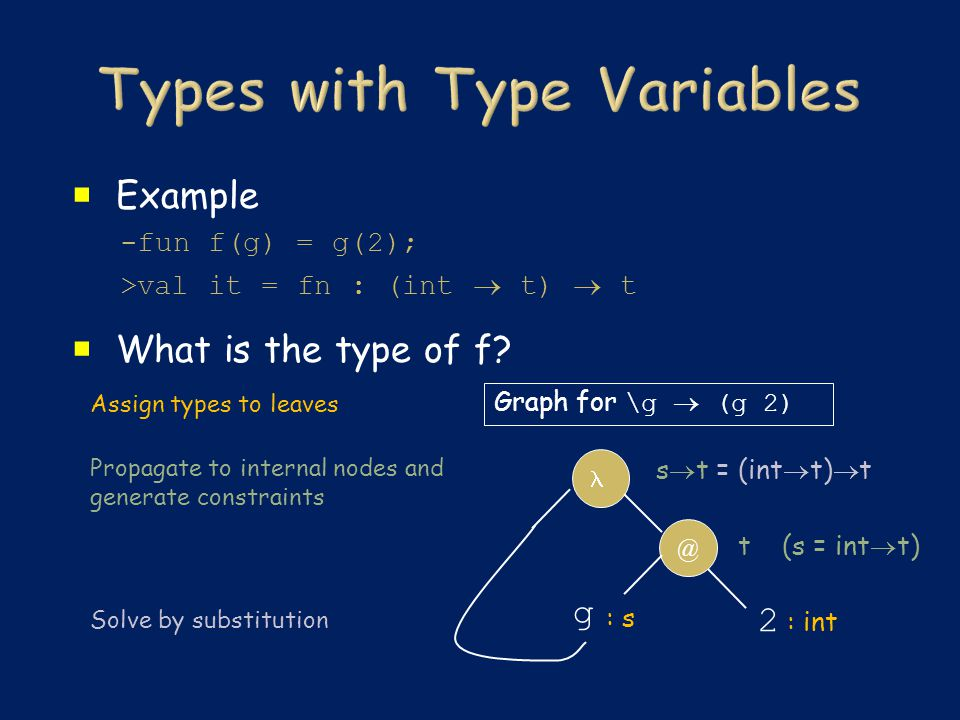  Example -fun f(g) = g(2); >val it = fn : (int  t)  t  What is the type of f? Assign types to leaves : int : s Propagate to internal nodes and gen