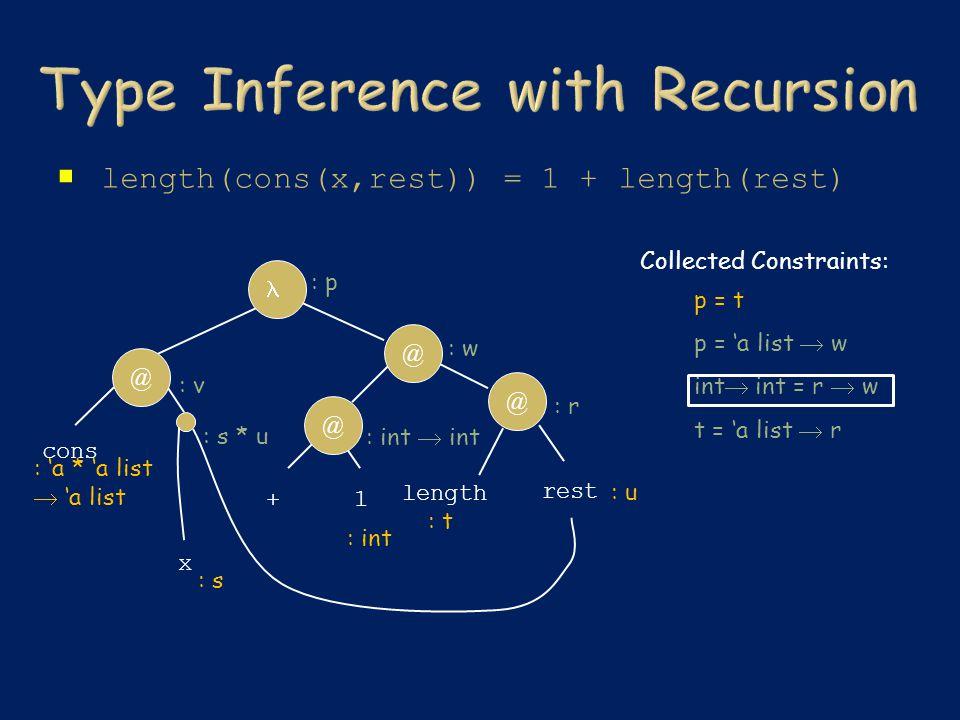  length(cons(x,rest)) = 1 + length(rest) p = t p = 'a list  w int  int = r  w t = 'a list  r : r : w : u rest x @ length @ cons +1 @ @ : t : 'a * 'a list  'a list : s : int : s * u : int  int : v : p Collected Constraints: