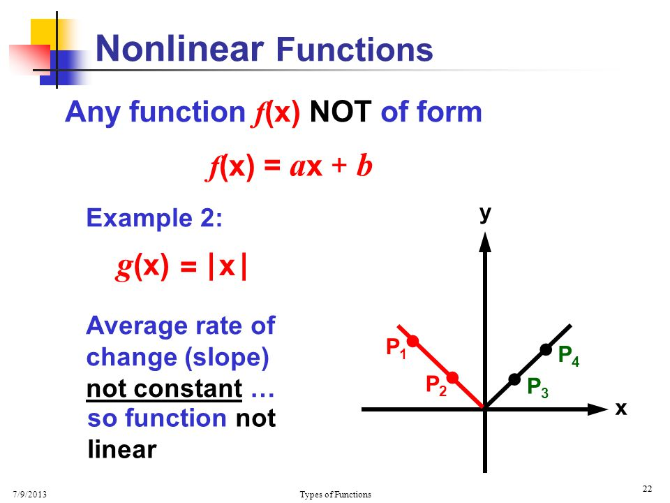 7/9/2013 Types of Functions 22 P1P1 P2P2 Any function f (x) NOT of form Example 2: Nonlinear Functions f (x) = a x + b x y     Average rate of cha