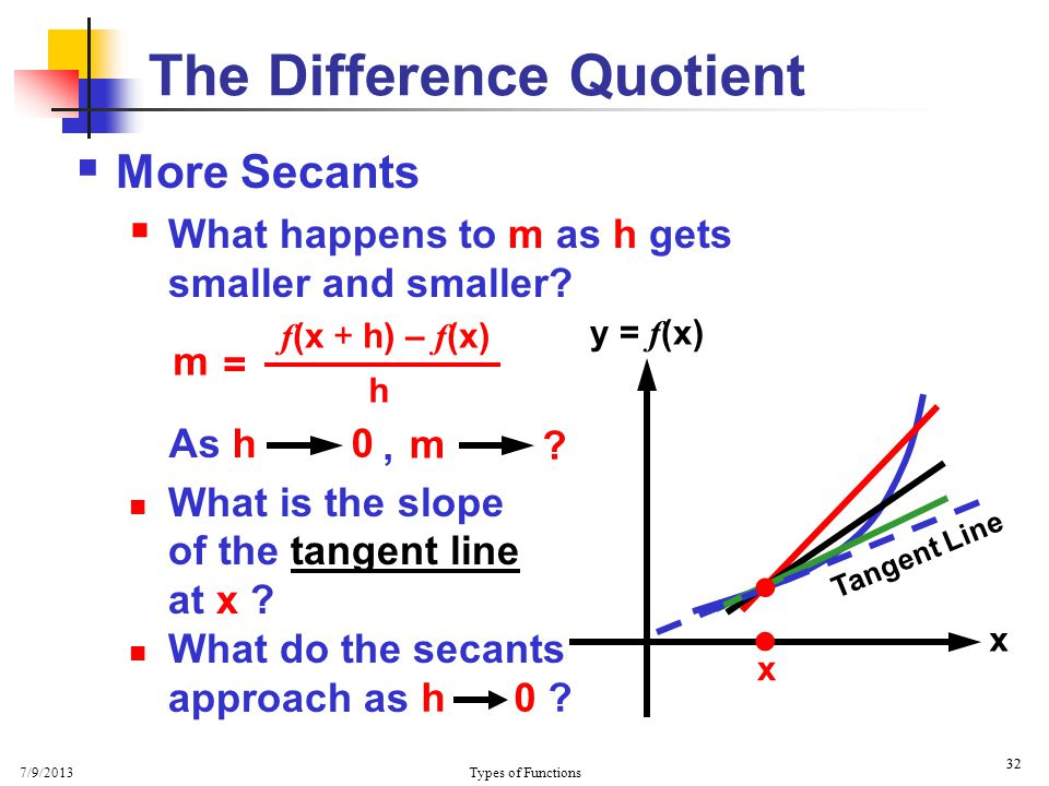 7/9/2013 Types of Functions 32  More Secants  What happens to m as h gets smaller and smaller? What is the slope of the tangent line at x ? What do