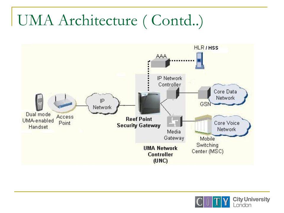 UMA Architecture ( Contd..)