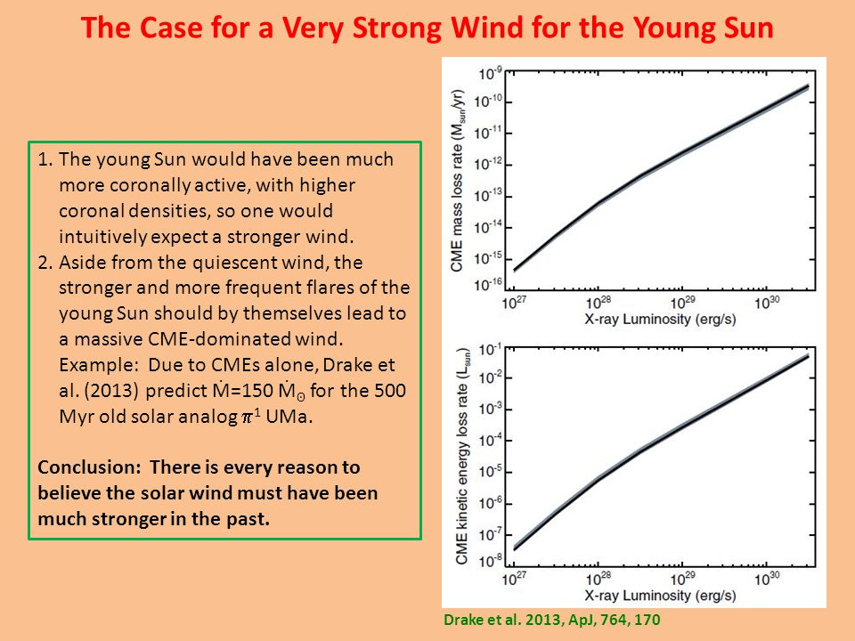 The Case for a Very Strong Wind for the Young Sun 1.The young Sun would have been much more coronally active, with higher coronal densities, so one would intuitively expect a stronger wind.