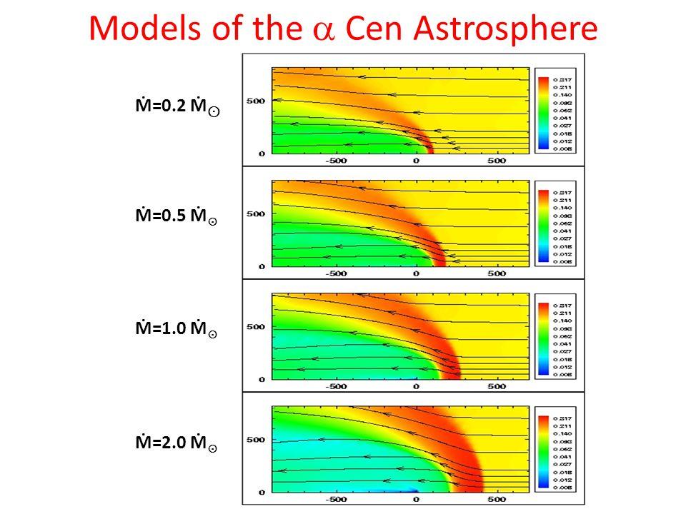 Ṁ=0.2 Ṁ ⊙ Ṁ=0.5 Ṁ ⊙ Ṁ=1.0 Ṁ ⊙ Ṁ=2.0 Ṁ ⊙ Models of the  Cen Astrosphere