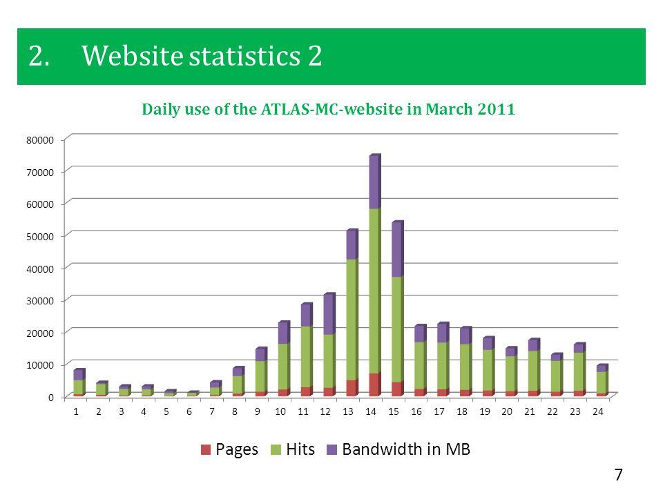 2.Website statistics 2 7