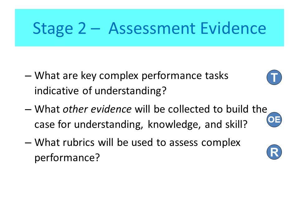 Assessment of Understanding via the 6 facets i.e.