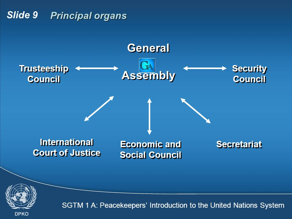 SGTM 1 A: Peacekeepers' Introduction to the United Nations System Slide 10 General Assembly  Main deliberative organ  All Member States  One vote per State  Fourth Committee: Special Political issues  Special Committee on Peacekeeping Operations  Main deliberative organ  All Member States  One vote per State  Fourth Committee: Special Political issues  Special Committee on Peacekeeping Operations