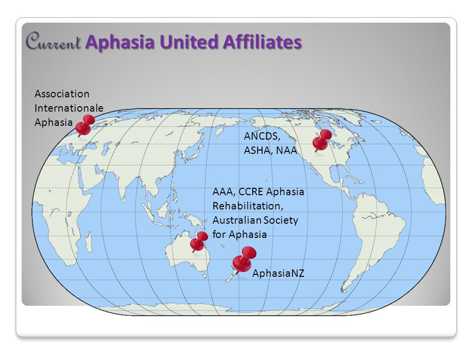Current Aphasia United Affiliates AAA, CCRE Aphasia Rehabilitation, Australian Society for Aphasia AphasiaNZ ANCDS, ASHA, NAA Association Internationale Aphasia