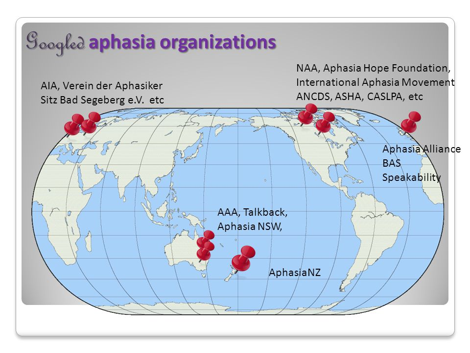 Uniting existing national and international organizations and individuals Consumer AIA Aphasia Alliance NAA Consumer AIA Aphasia Alliance NAA Professional ANCDS, ASHA, SPA, RCSLT, IALP Professional ANCDS, ASHA, SPA, RCSLT, IALP Research IALP The Academy of Aphasia IARC/CAC/BAS Research IALP The Academy of Aphasia IARC/CAC/BAS