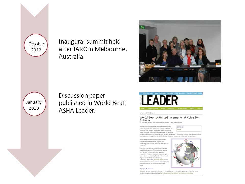 Inaugural summit held after IARC in Melbourne, Australia Discussion paper published in World Beat, ASHA Leader.