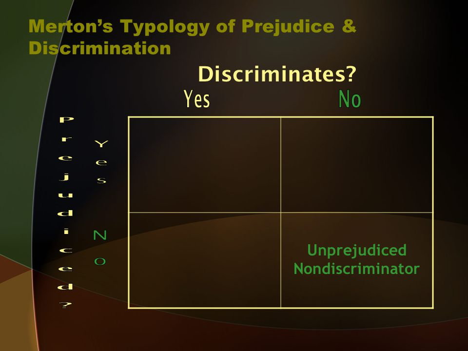Merton's Typology of Prejudice & Discrimination Discriminates Unprejudiced Nondiscriminator