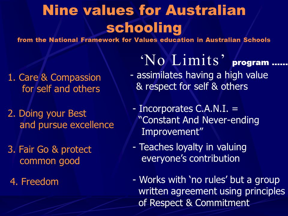 Nine values for Australian schooling from the National Framework for Values education in Australian Schools 1.