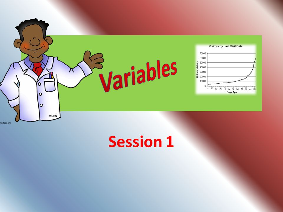 What are variables.The difference between independent, dependent and controlled variables.